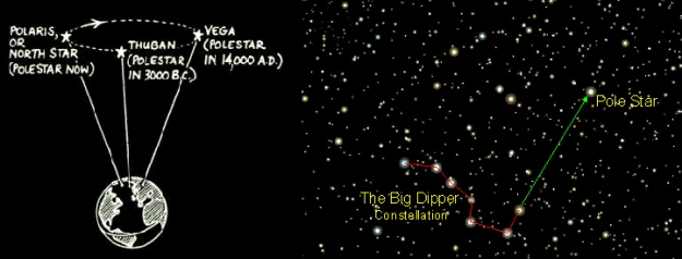 big-dipper-and-pole-star