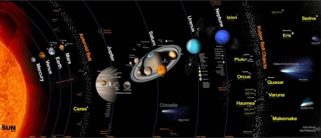 updated solar system1